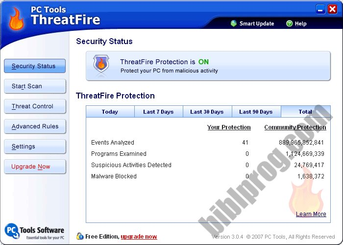Screenshot PC Tools ThreatFire